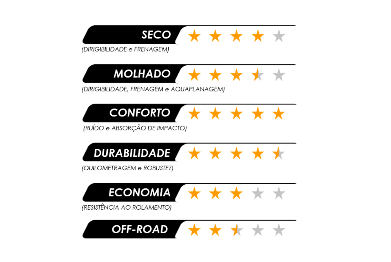 crosscontactlx2-stars