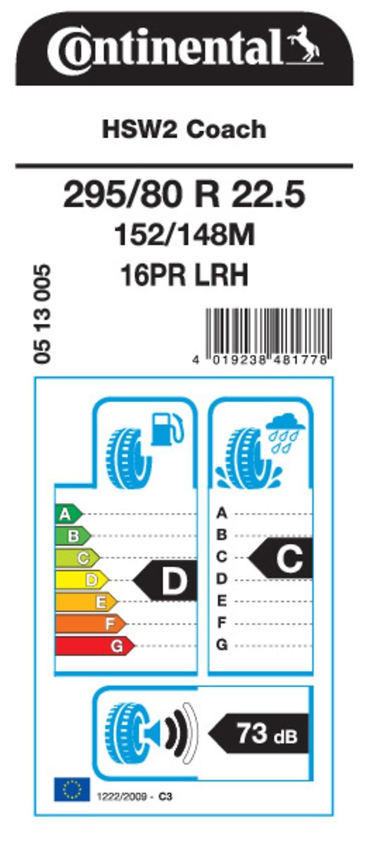 EU-Tire-Lable_hsw2