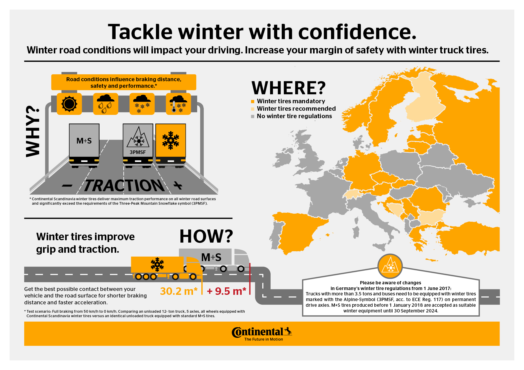 Continental - Winter driving safety facts