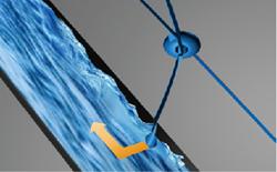 創新高速導流槽設計