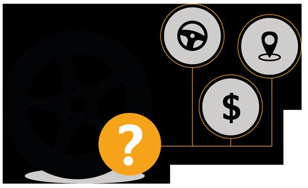 Fahrstil, Region und Preis sind entscheidende Faktoren für die Reifenwahl.