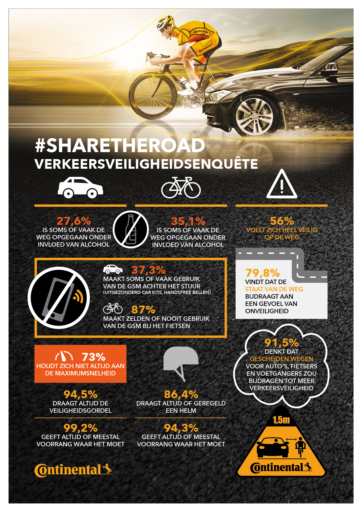 share-the-road-infografiek