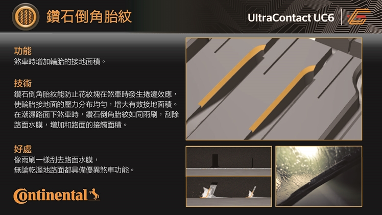德國馬牌輪胎UltraContact UC6 / UC6 SUV正式登台