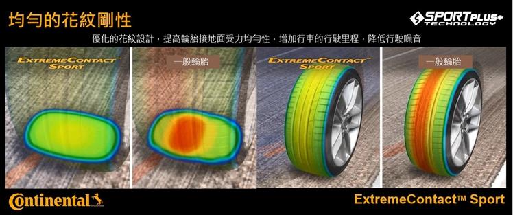 德國馬牌輪胎ExtremeContact Sport高性能街胎正式登台