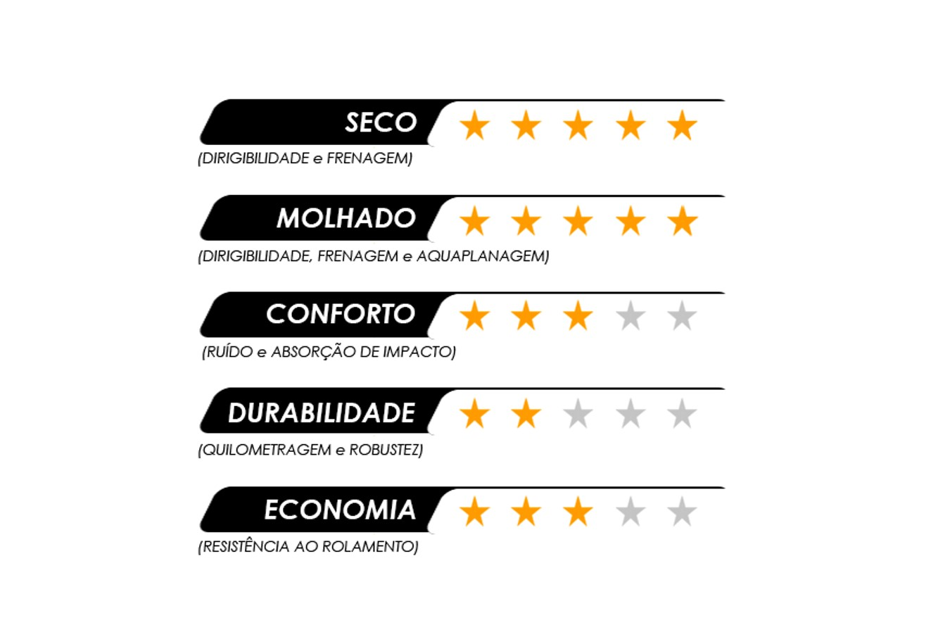 ContiStars Pneu ContiSportContact 5