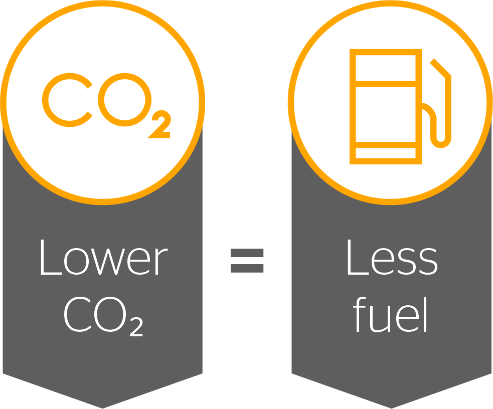 3 hlavní faktory ovlivňující emise a spotřebu paliva
