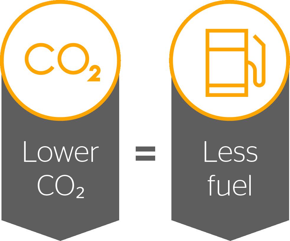 De tre største faktorer som rammer brændstofforbruget