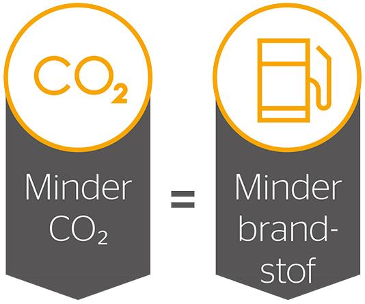 3 hoofdfactoren met een impact op de uitstoot en het brandstofverbruik