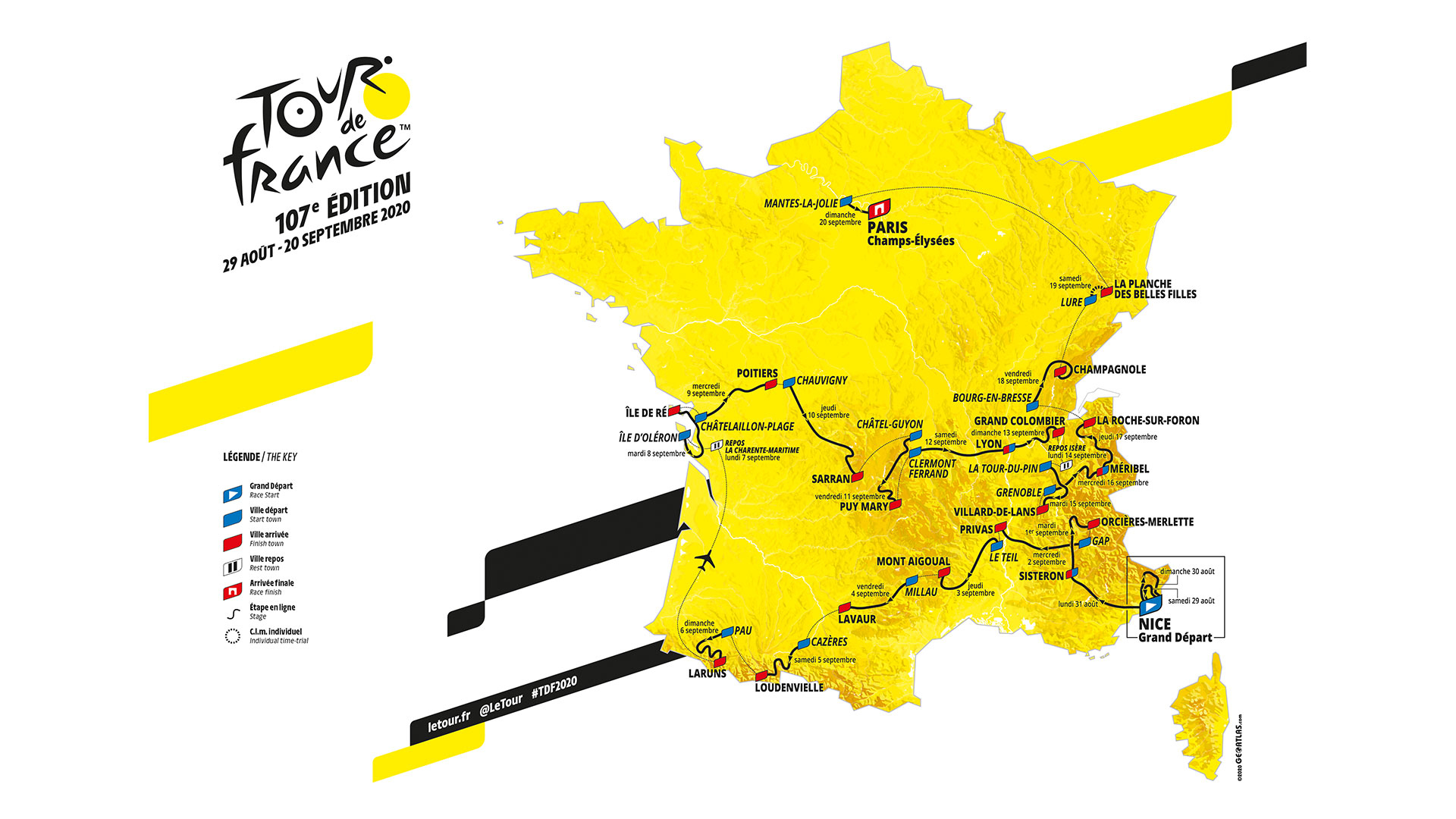 Video Tour de France Teaser 2020