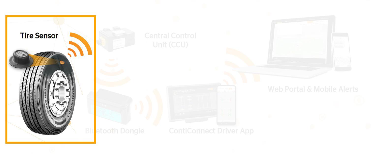 ContiConnect Live Tire Sensor