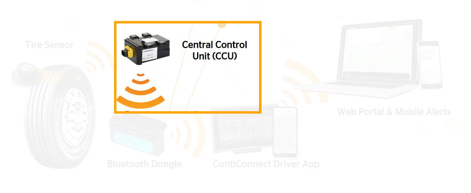 Central Control Unit (CCU)