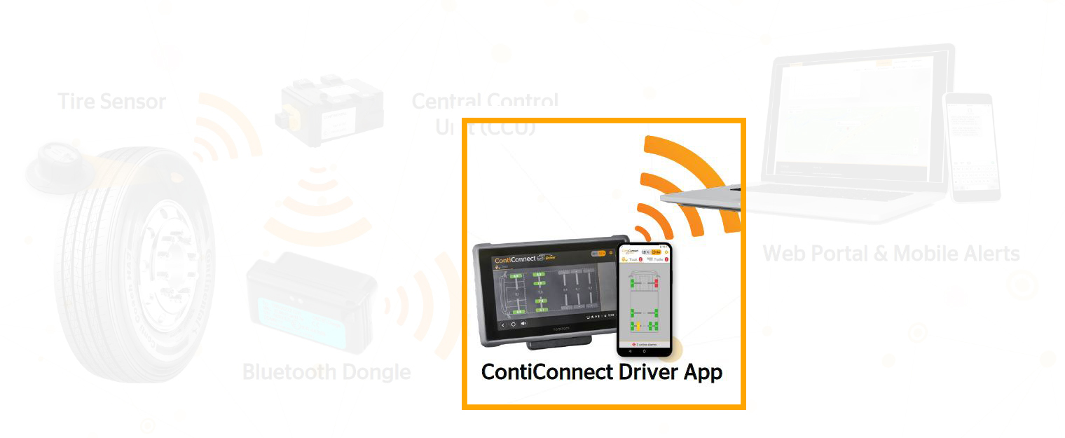 conticonnect driver app