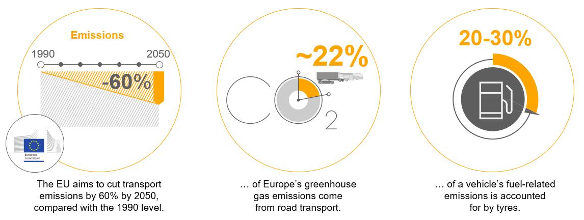 Päästöjen Vähentäminen