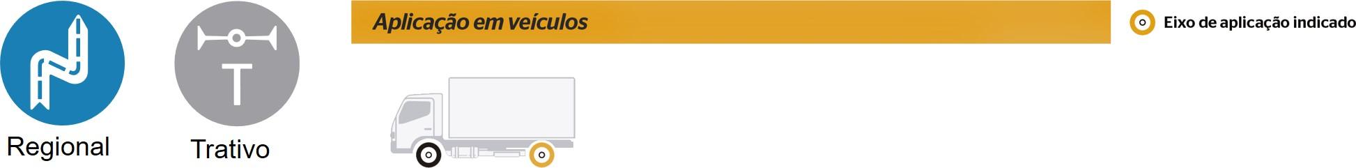LDR1: Pneu borrachudo - Mercadoria| Continental Pneus Carga (Ícones com categorias de uso)