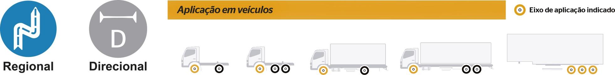 HSR1: Pneu liso - Mercadoria | Continental Pneus Carga (Ícones com categorias de uso)