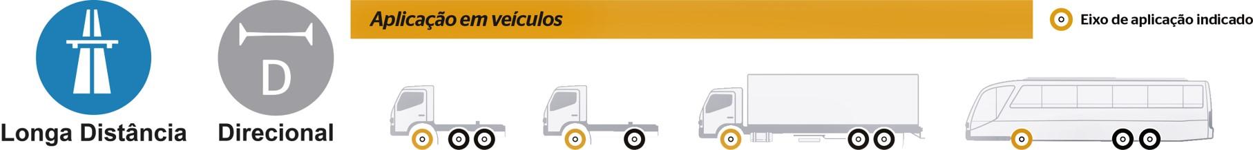 HSL2+ Eco Plus: Pneu Liso Longa Distância| Continental Pneus (Ícones com categorias de uso)