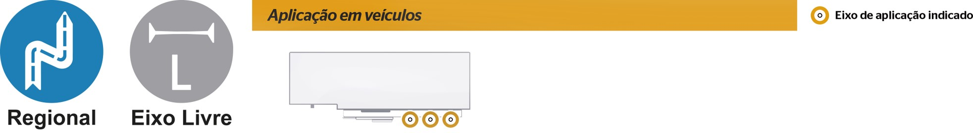 HTR 1: Eixo livre / Carreta - Mercadoria (Ícones com categorias de uso)