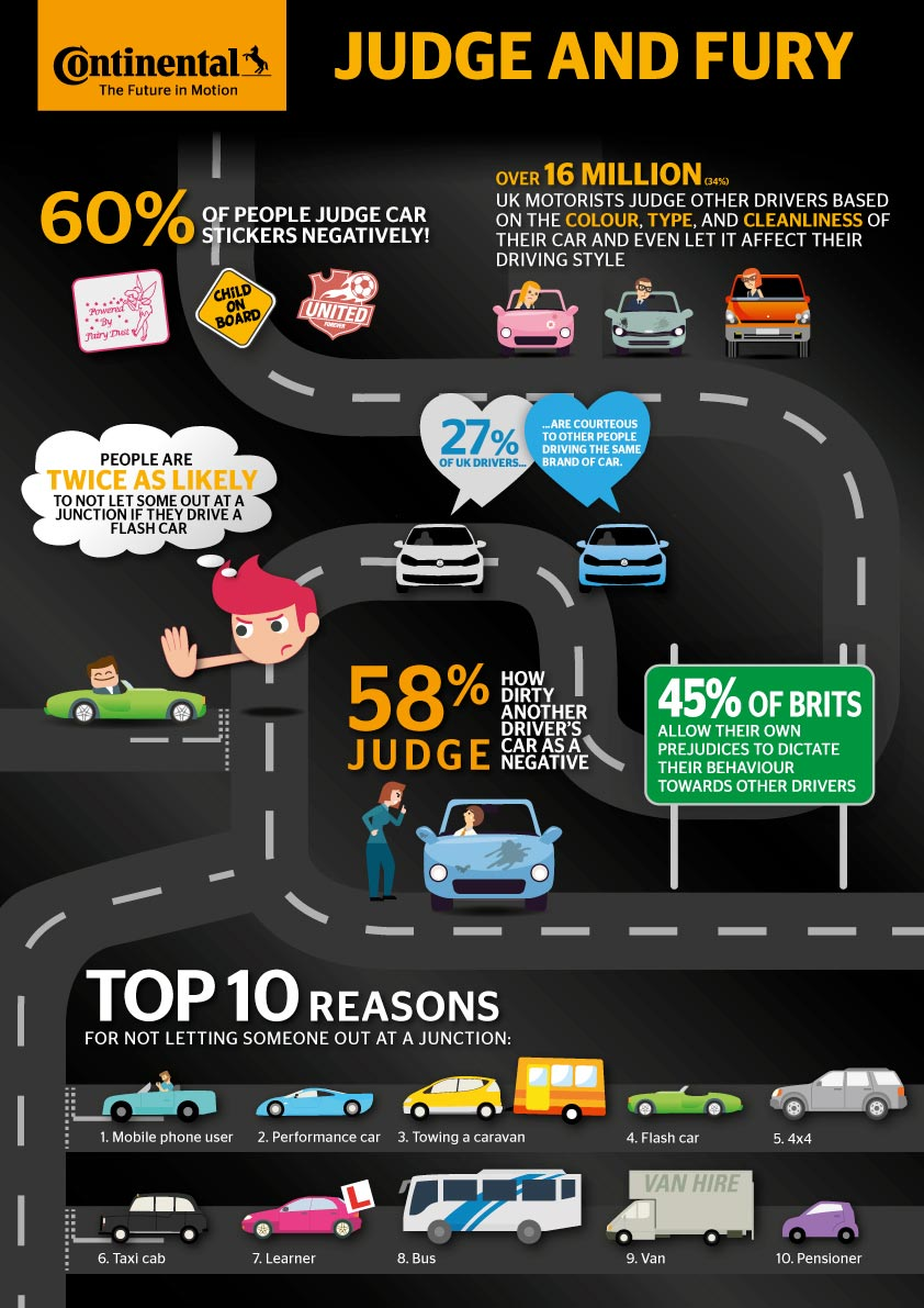 Driver prejudices cause road safety concerns