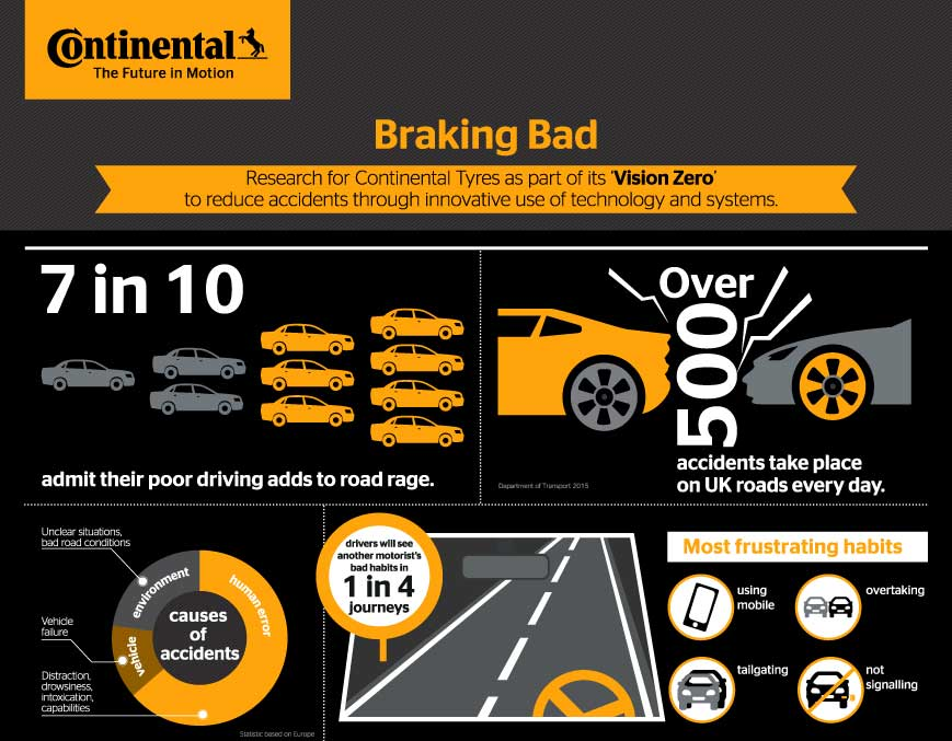 Braking Bad Infographic
