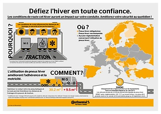 image Infographie Hiver