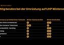 UHP für mehr Performance und Sicherheit