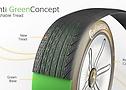 Continental_PP_Conti_GreenConcept_Refresh