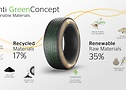 Continental_PP_Conti_GreenConcept_SustainableMaterials Kopie