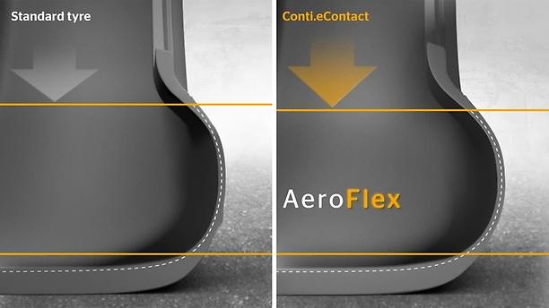 cec_aeroflex_electro